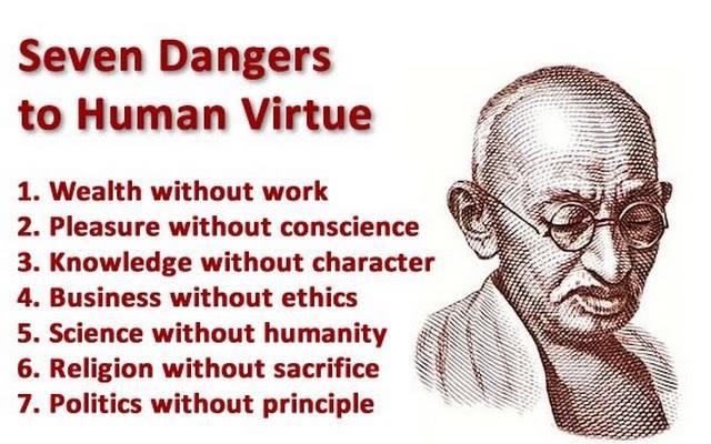 Danger to Human Virtue